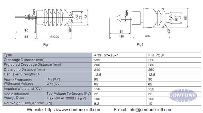 high voltage porcelain insulators 57-2 series