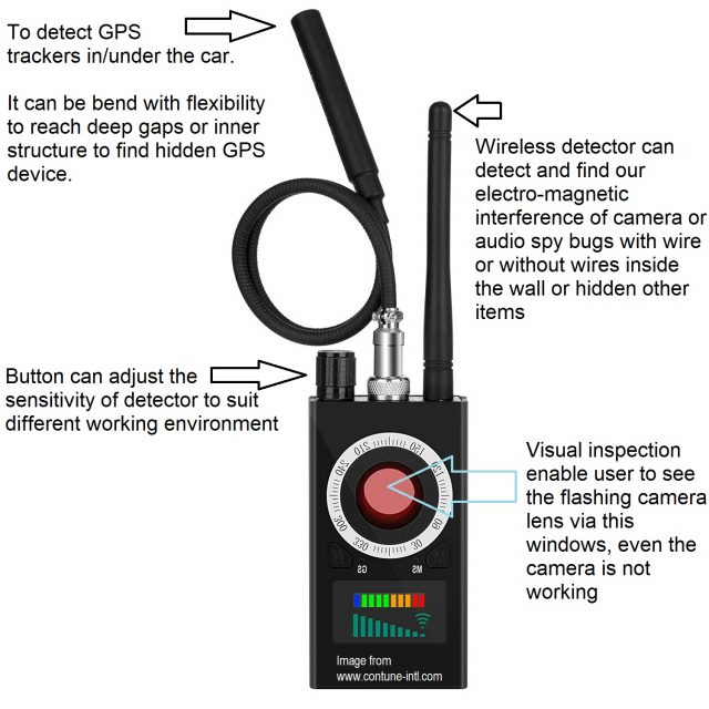 Anti-spy detector for hidden camera in hotel airbnb